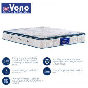 Vono Comfort 1 – 11″ Pocketed Interlock Spring System